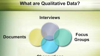 Download Overview of Qualitative Research Methods Video