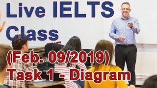 Download IELTS Live Class - Task 1 Academic - Manufacturing Process Video