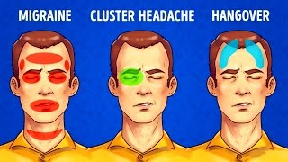 Download 5 Types of Headaches and How to Get Rid of All of Them Video