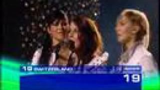 Download Eurovision 2005 Semi-Finals Recap Video
