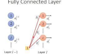 Download MLDS Lecture 1: Basic Structures for Deep Learning Models (Part I) Video