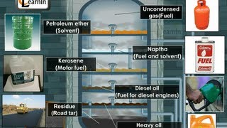 Download Petroleum and its refining - Chemistry Video