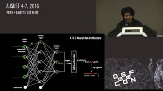 Download DEF CON 24 - Clarence Chio - Machine Duping 101: Pwning Deep Learning Systems Video