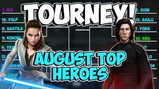 Download Top Heroes Tournament August! Will CLS Defend His Title? | Star Wars: Galaxy of Heroes Video