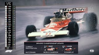 Download If The 1976 F1 Japanese Grand Prix Had Modern Graphics Video