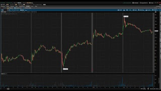 Download PreMarket Prep for May 24, 2017 Video
