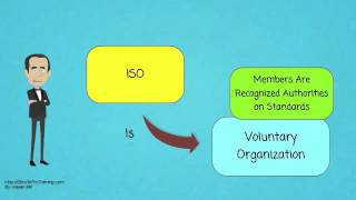Download What is ISO International Organization for Standardization? Video
