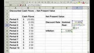 Download Get the Net Present Value of a Project Calculation - Finance in Excel - NPV() Video