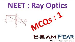 Download NEET Physics Ray Optics : Multiple Choice Previous Years Questions MCQs 1 Video
