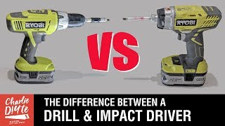 Download Difference between Drill Drivers & Impact Drivers Video