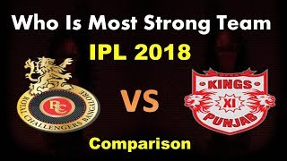 Download RCB team vs KXIP Team IPL 2018 | Royal Challengers Bangalore 2018 | Kings XI Punjab team 2018 Video