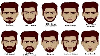 Download How To Choose Best Beard Style Based On Face Shape   How to Choose Mens Beard styles Video