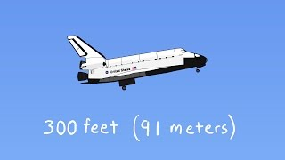 Download How to Land the Space Shuttle... from Space Video