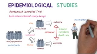 Download Epidemiological Studies - made easy! Video