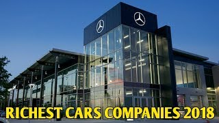 Download Top 10 Richest Cars Companies In The World 2018 Video
