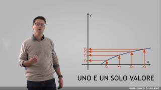 Download Introduzione alle funzioni (Giulio Magli) Video