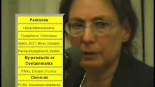 Download Irradiated food - Dr. Rima tells us the dangers Video