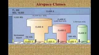 Download Session 5 Sample - Airspace Video
