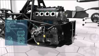 Download ″Synchronicity in Mono″ BAC MONO CGI - Optical 3D Video