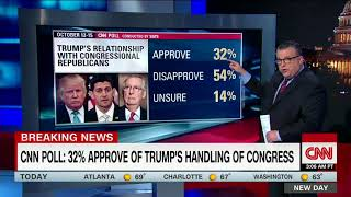Download CNN poll: Trump approval rating holds at 37% Video