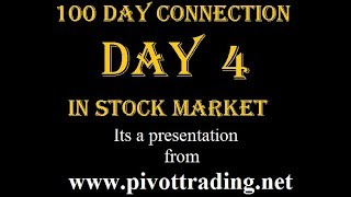 Download Day 4- 100 Day Connection of Stock Market - Stoploss and Trailing Stoploss Video