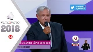 Download AMLO llama ″Ricky Riquín Canallín″ a Anaya Video