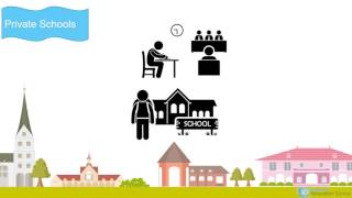Download Australia's Education System wide Video