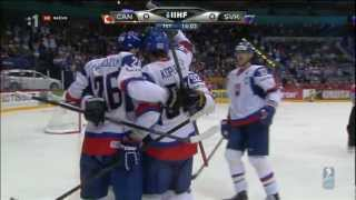 Download Slovakia - Canada 4:3 - IIHF World Championship 2012 - Quarterfinal - Goals Video