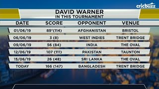 Download David Warner doesn't feel welcome in the side, hence circumspect - Zaheer Khan Video