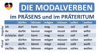 Download Deutsch lernen: die Modalverben - Präsens + Präteritum/German modal verbs in simple present + past Video
