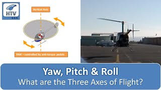 Download Three Axes of Flight - Basic Helicopter Aerodynamics Video