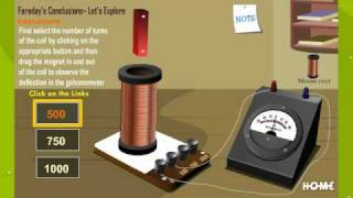 Download Electromagnetic Induction Video