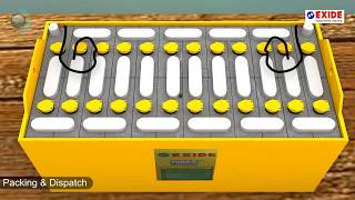 Download How batteries are manufactured in India? Video