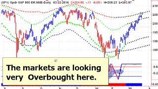 Download Buy Sell Or Hold 20160323 Video