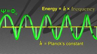Download Quantum Wave Function Visualization Video