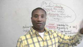 Download English Grammar - Adverb Suffixes: -ly, -wards, -wise Video