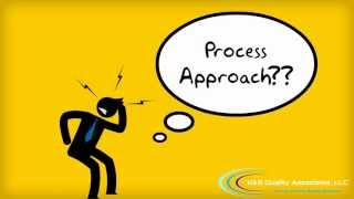 Download The Process Approach to Quality Management Systems, ISO9001 | K&S Quality Assoc., LLC Video