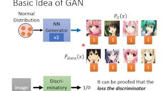 Download Improved Generative Adversarial Network Video