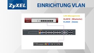 Download VLAN richtig einrichten Video