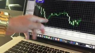 Download Basic Forex strategy for Beginners - Spencer Paris Video