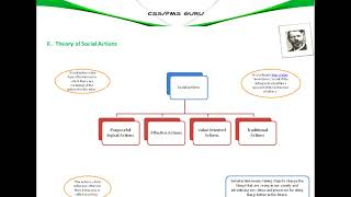 Download 13 MAX WEBER THEORY OF SOCIAL ACTIONS Video