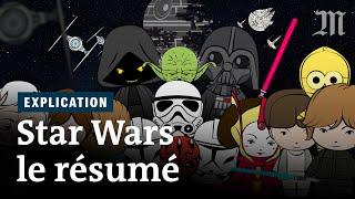 Download Star Wars : le résumé des épisodes 1 à 6 Video