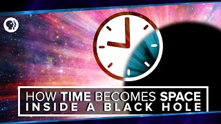Download How Time Becomes Space Inside a Black Hole | Space Time Video