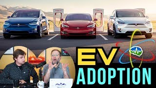 Download The Biggest Number in EV Adoption Yet - In Depth Video