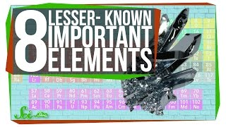 Download 8 Lesser-Known, Useful Elements Video