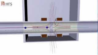 Download Animation Antihydrogen Experiment Video