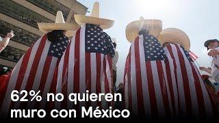 Download Mayoría de estadounidenses no quieren muro de Donald Trump - Noticias con Karla Iberia Video