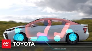 Download 2016 Toyota Mirai FCV – Fuel Cell Stack | Toyota Video