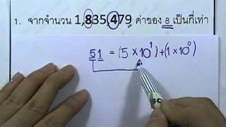 Download ข้อสอบเข้าม.1 : คณิตศาสตร์ ชุด01 ตอน01 Video
