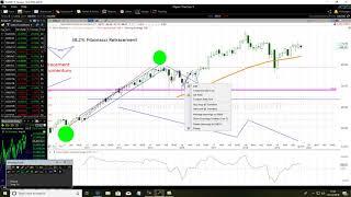 Download Fibonacci Trader Explains Why Continuation Momentum Traders Must Cherish 38.2% Fib Video